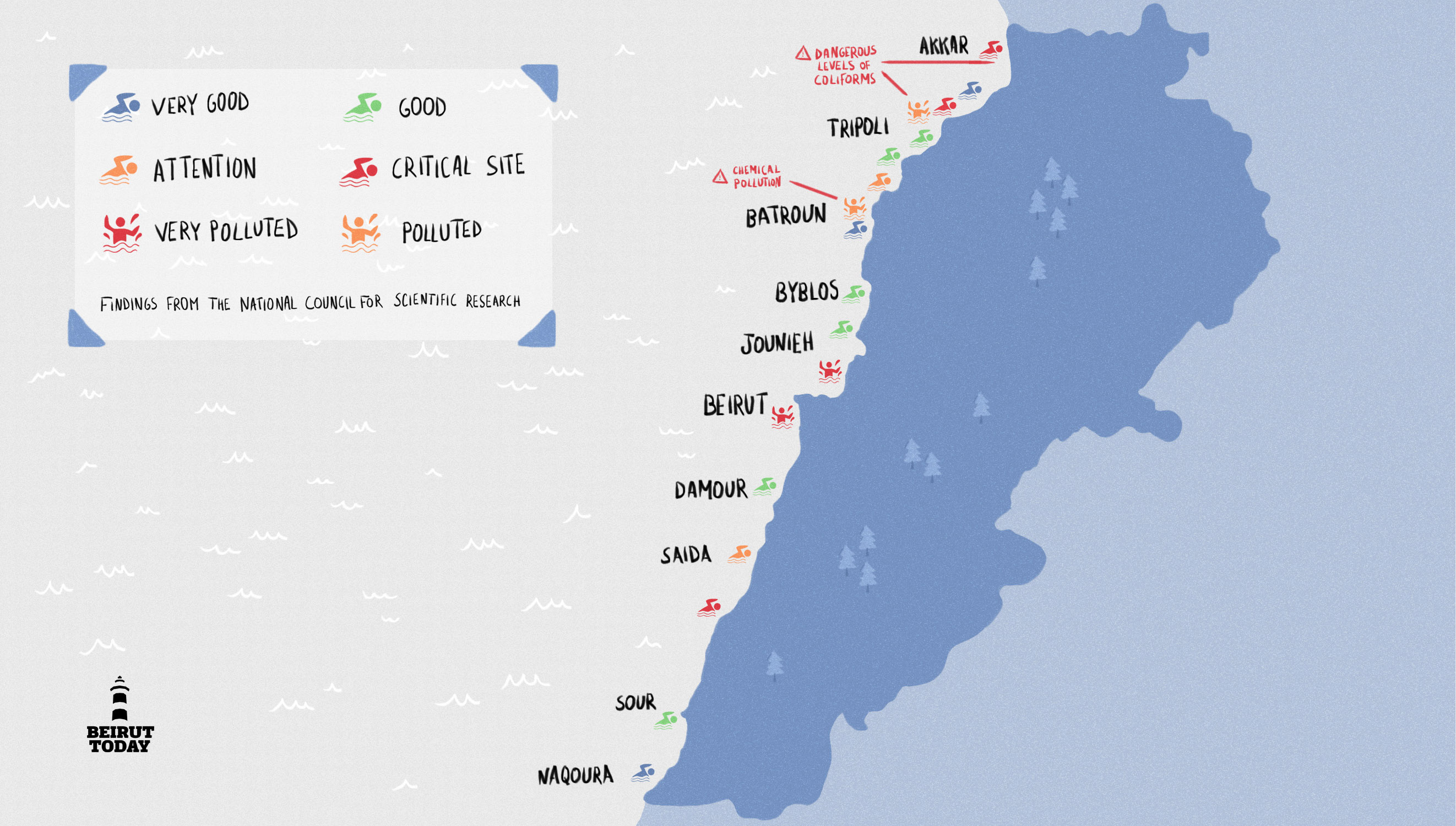 Map showing pollution levels on the Lebanese coastline